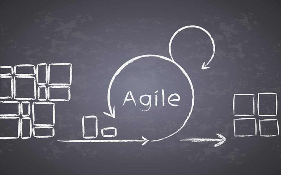 Agile Project Management Courses Project Management Certifications
