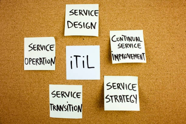 ITIL V3 Foundation Certification Course