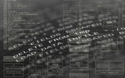 ISTQB – Software Testing Foundation