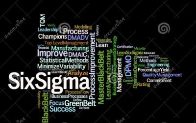 ASQ – Six Sigma Black Belt Training Course