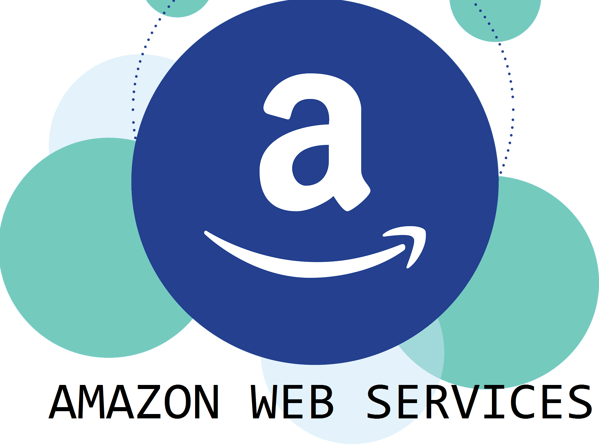 AWS Certified Solutions Architect - Associate - 2018 | CertHub