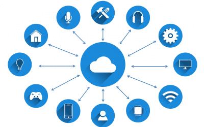 Cisco Certified Network Associate (CCNA): Cloud