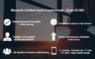 Microsoft Certified Azure Fundamentals – Exam AZ-900