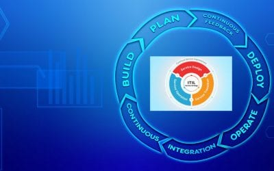 Top 5 Tips for Preparing for the ITIL®4 Foundation Certification